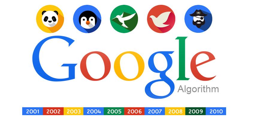 Google Algorithm Updates, Google Updates