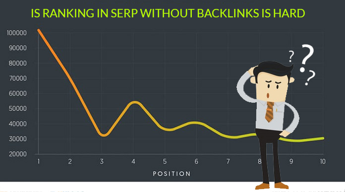 importance of quality backlinks, link building services, link building strategies, seo link building strategy, link building in seo, importance of link building, link building importance, importance of backlinks, backlinking in seo