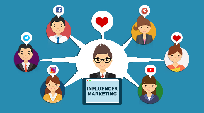Brand Marketing, brand marketing agency in delhi ncr, brand marketing strategy, branding, importance of Influencer Marketing, Influencer Marketing, influencer marketing agency, instagram influencer marketing, Social Media Agency India, social media influencers