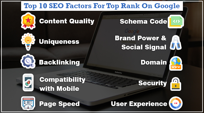 Top 10 SEO Factors