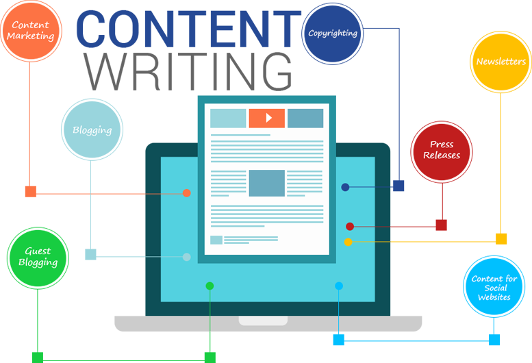 Content Writing Services, content writing company in peeraarhi