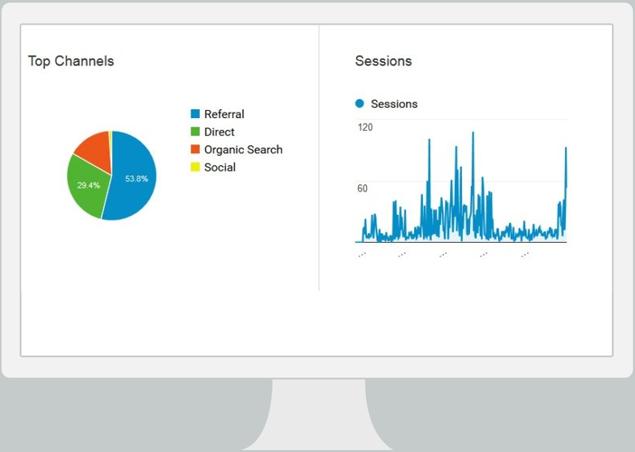 seo services company in delhi, seo services agency in delhi, search engine optimization company in delhi